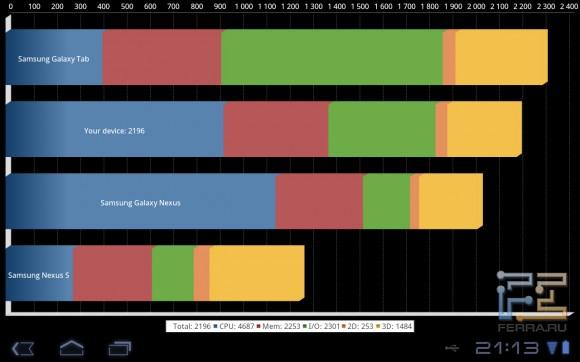 Обзор планшета Huawei Mediapad на Андроид