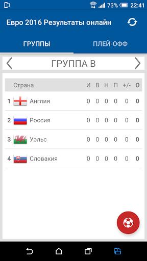 Результаты онлайн на Евро 2016 скачать на планшет Андроид
