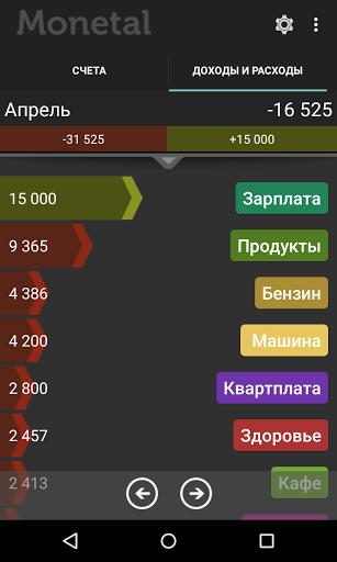 Monetal для планшетов на Android