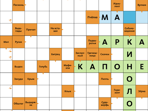 Сканворд.ру журнал на Андроид