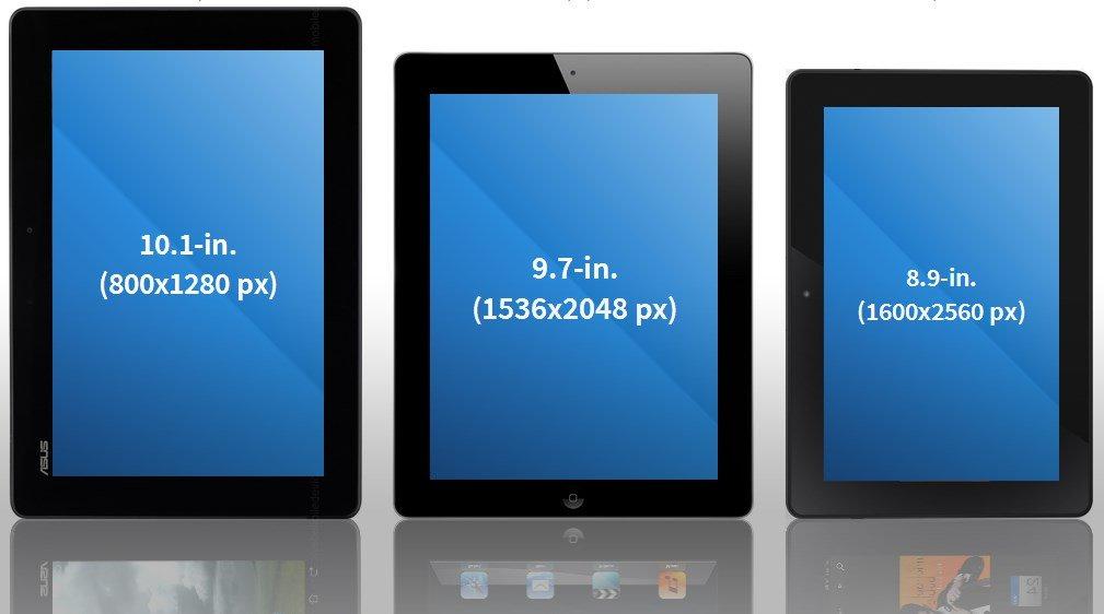 Разрешение экрана планшета какое лучше?