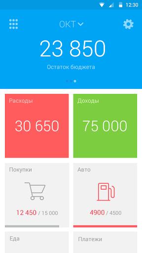 Транжира для планшетов на Android