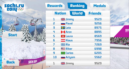 Игра Sochi 2014: Ski Slopestyle для планшетов на Android