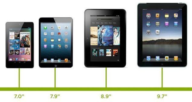 Какой экран лучше для планшета?