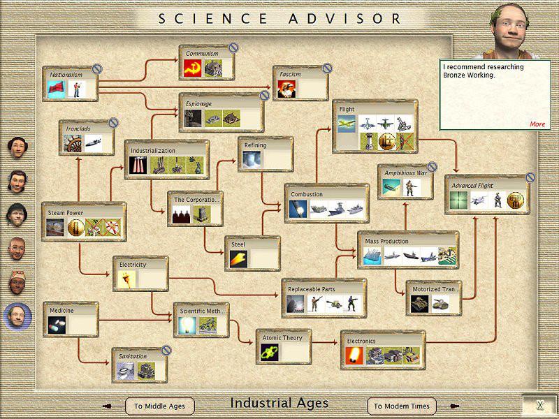 Civilization - серия игр. Игры серии Civilization. …