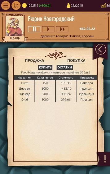 Киевская Русь на Андроид