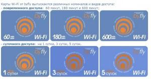 Beltelecom WiFi - как подключиться на планшете