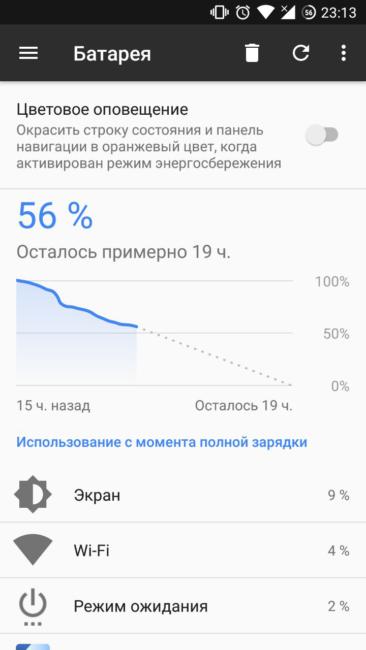 Почему телефон быстро разряжается — садится батарея на Андроиде