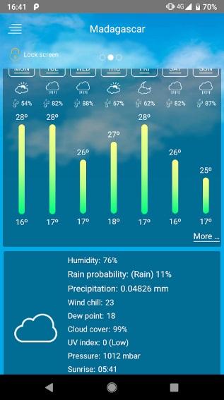 Прогноз погоды на ПК