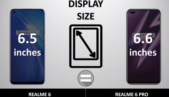 Realme 6 экран