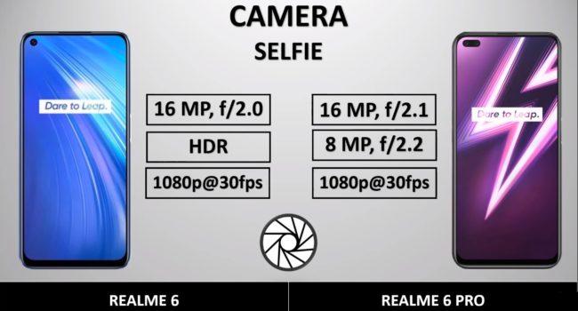 Realme 6 фронтальная камера