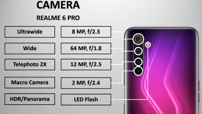 Realme 6 Pro камера