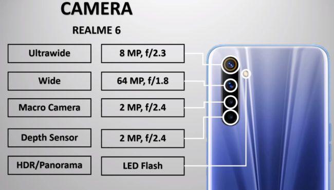 Realme 6 камера