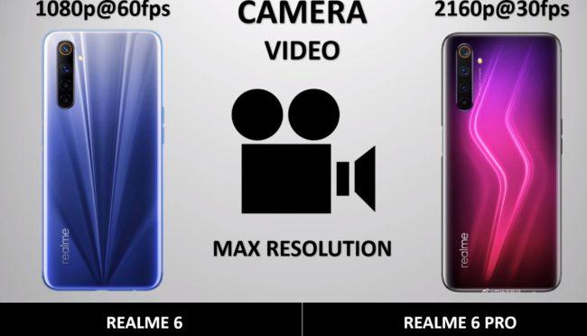 Realme 6 видео