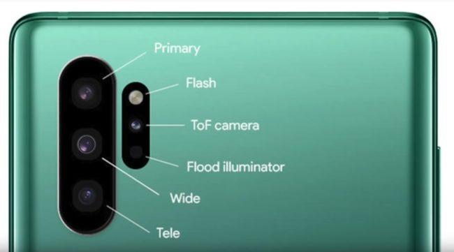 galaxy note 10 описание камер