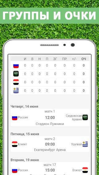 Чемпионат мира по футболу 2018 Россия | Кубок мира на Андроид