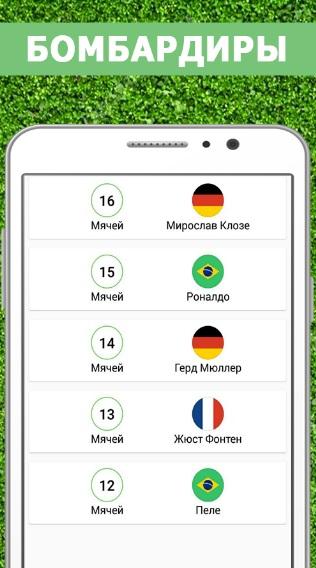Чемпионат мира по футболу 2018 Россия | Кубок мира на ПК